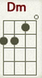 kunci ukulele dm