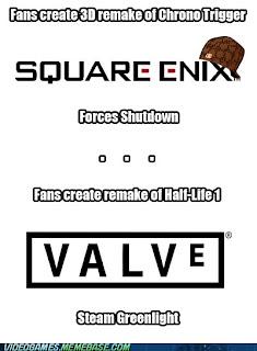square enix valve Morning LOL