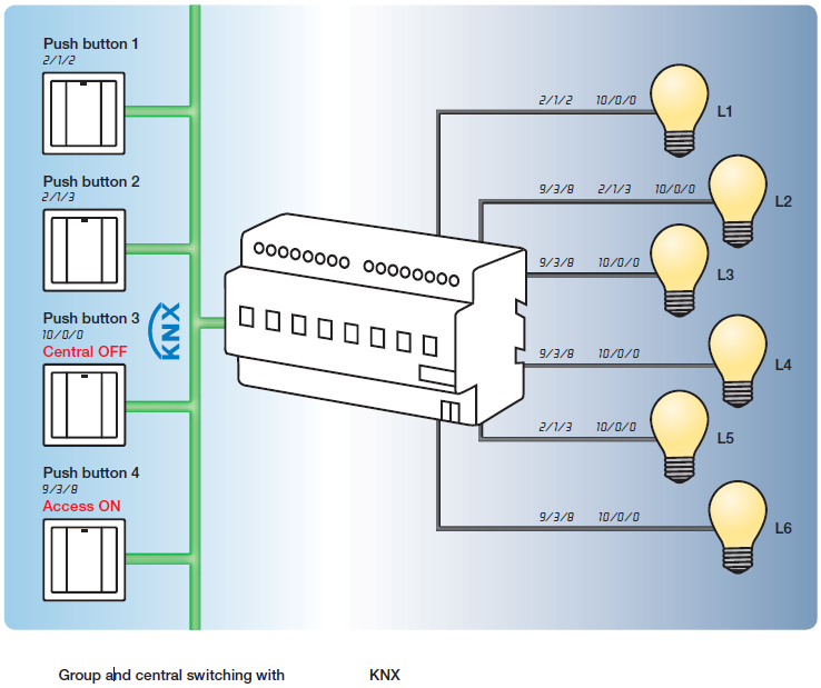 knx lighting control wiring diagram eib    knx    system smart automation  eib    knx    system smart automation