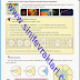 7.Sınıf Matematik Ders Kitabı Cevapları Sayfa 201