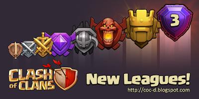 Liga Baru (Titan dan Legen League)