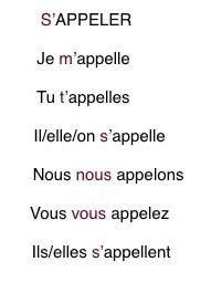 Francofilelb Verbes S Appeler Etre Et Avoir