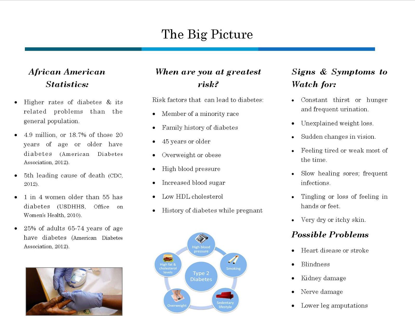 diabetes brochure template