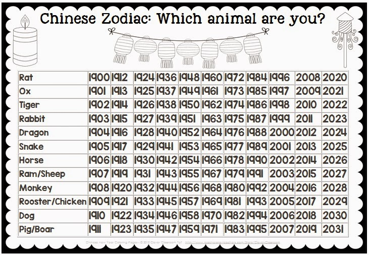 Chinese Zodiac Coloring Pages for Chinese New Year 2017
