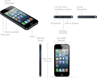 Apple iPhone 5 Specifications, Availability, iPhone 5 Release date, tech specs