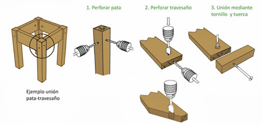 Planos gratuitos para construir muebles de casi todo tipo for Manual de carpinteria muebles pdf