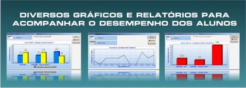 Gráficos para analisar o desempenho dos alunos