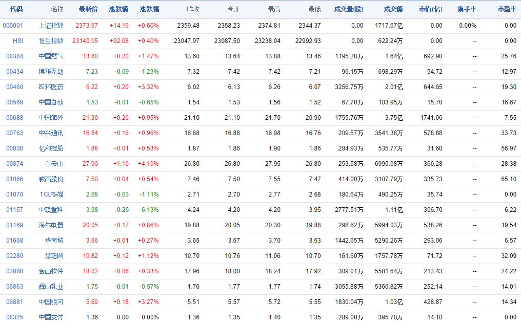 中国株コバンザメ投資ウォッチ銘柄watch20141015