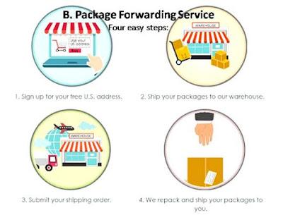 parcel forwarding