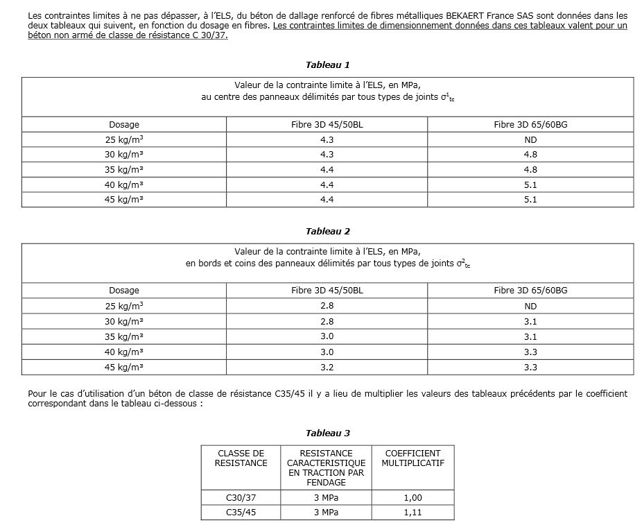 Calcul chape beton simple entrevous poly with calcul chape beton ba with calcul chape beton - Calcul volume beton ...