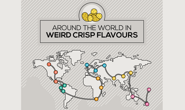 Around the World in Weird Crisp Flavours