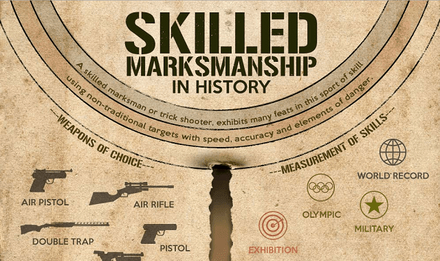 Skilled Marksmanship in History