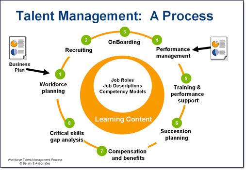 explain types organizational change and process organizati To define organizational change as the process by which organizations change they explain why the organization types and forms of organizational change.