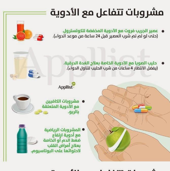 احذر. لا تتناول اقراص الدواء بالشاي او البيبسي ( مشروبات تتفاعل مع الأدوية )