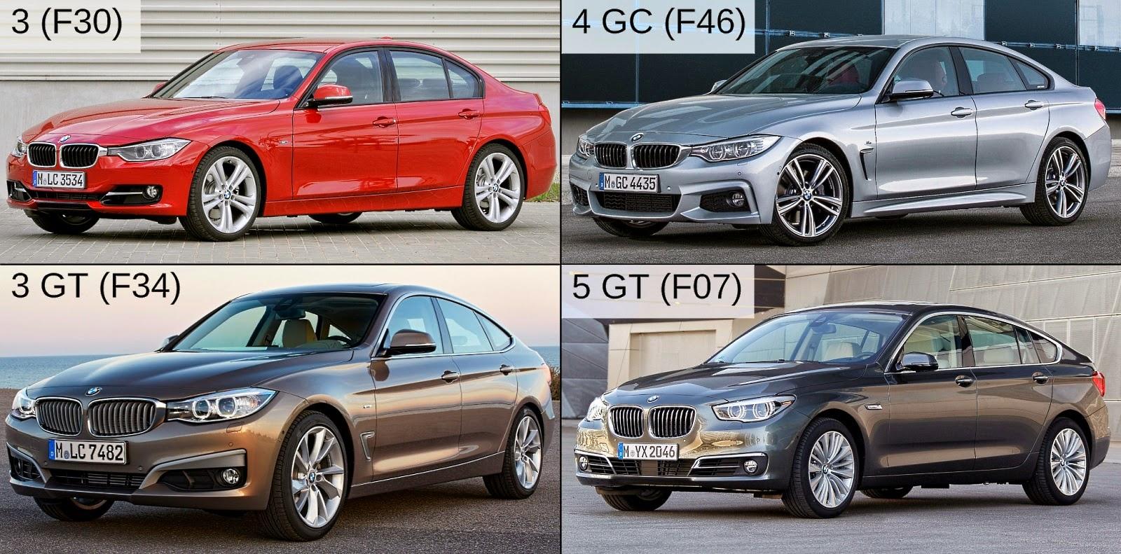 BMW - porównanie modeli
