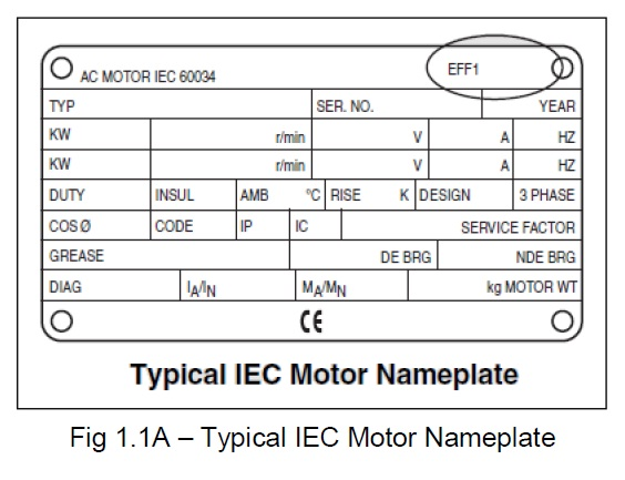 Power systems loss electric motor nameplate specifications for 3 phase induction motor specifications