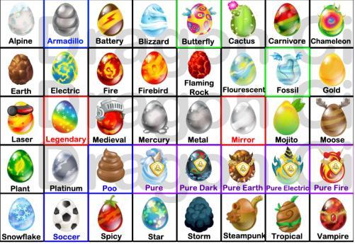 dragon city breeding guide egg