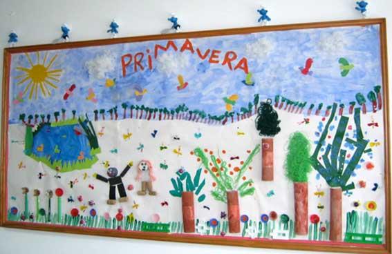 imagens jardim infancia:Jardim de Infância de Achete: Placar da Primavera