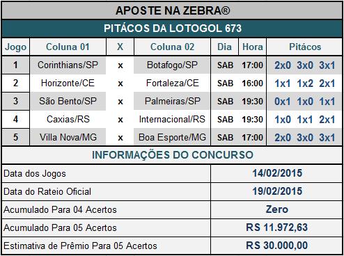 LOTOGOL 673 - PITÁCOS DA ZEBRA