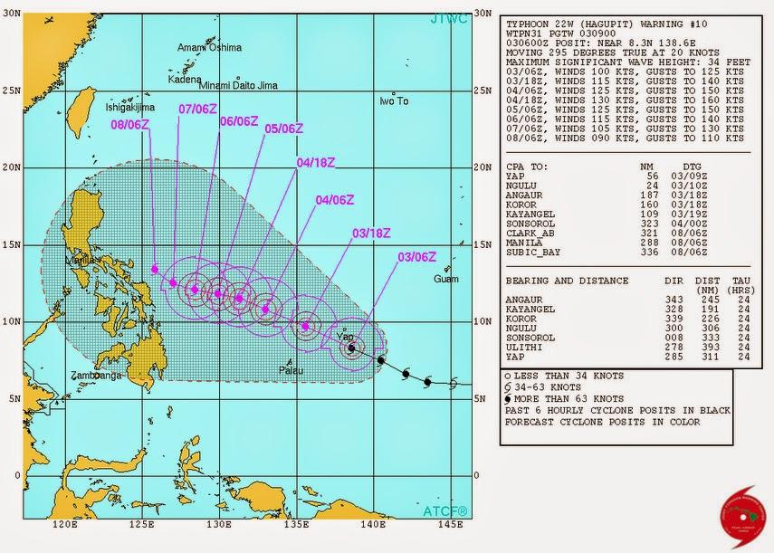 Super Typhoon New UPDATE 'Hagupit' Will Enter Philippines this Saturday