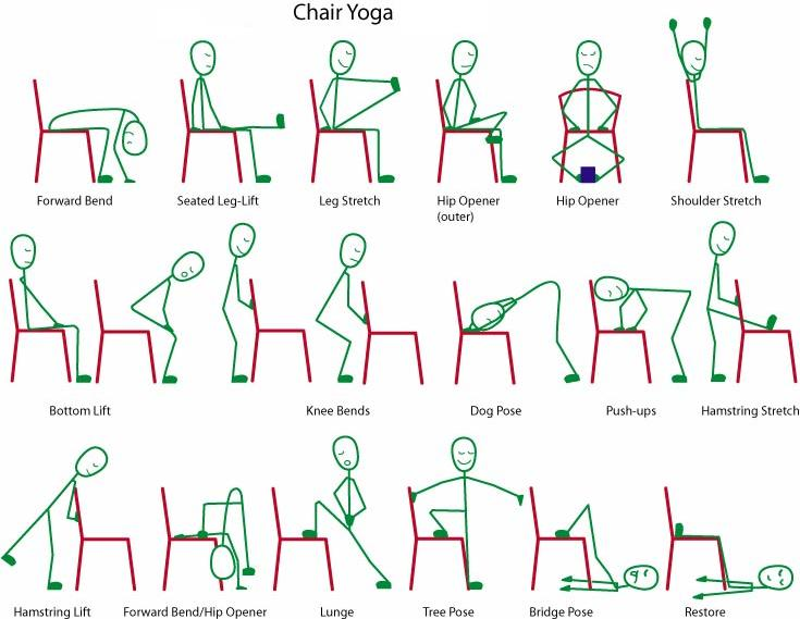 Can be practiced seated or standing with the aid of a chair