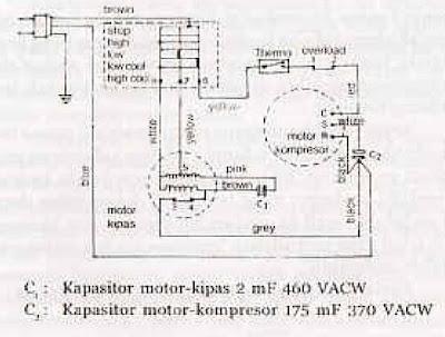 Fungsi Kapasitor Pada Air Conditioner also  on wiring diagram sistem kelistrikan ac