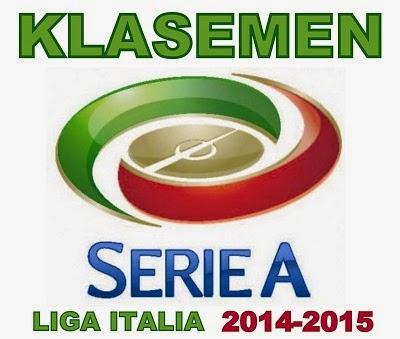 Klasemen Liga Italia Serie A 2014-2015