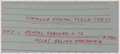 formula rental yield