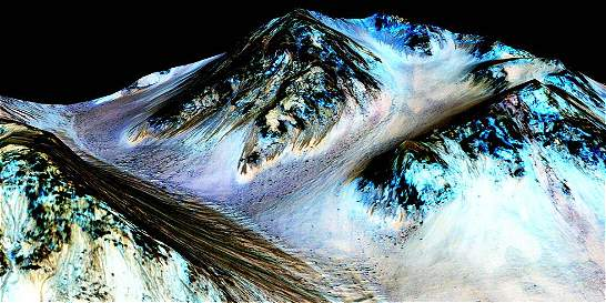La importancia del agua en Marte.