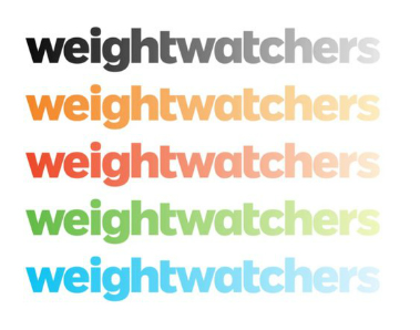 Slimming World The Ups And Downs Weight Watchers Products Syn Values