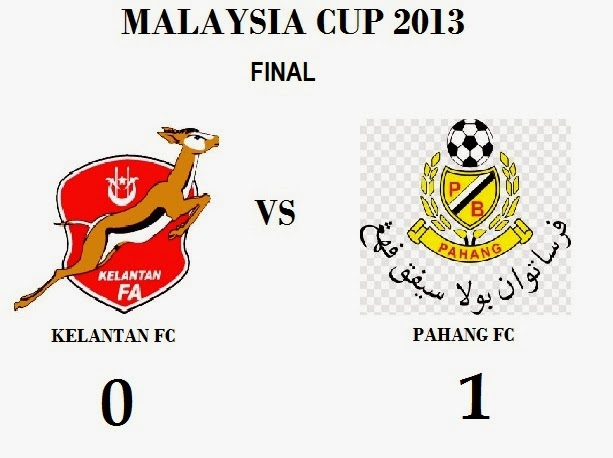 Malaysia Cup 2013.The match was played at Shah Alam Stadium, Selangor