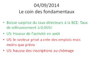 actualités économiques 04/09/2014
