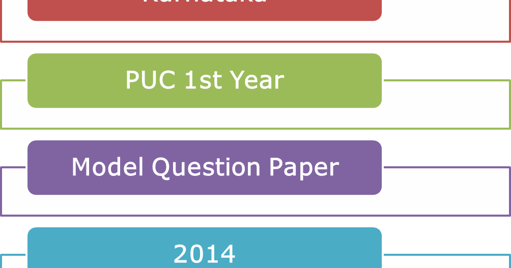 puc 1st year model question paper Download karnataka puc question paper 2018 pdf karnataka puc model papers for 1st/2nd puc exam are provided here prepare from sample papers given here.