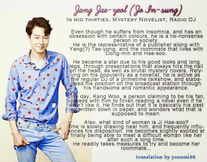 Jo in sung sebagai Jang jae yeol