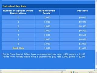 CashFiesta İle Yüksek Kazanç Sağlayın