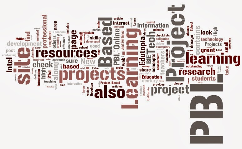 Wordle about Project Based Learning