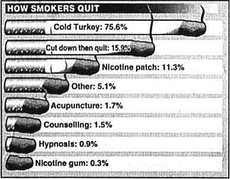 How to stop smoking crack cold turkey