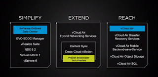 The SDDC, vMotion and vCloudAir Pitch, VMware, VMworld
