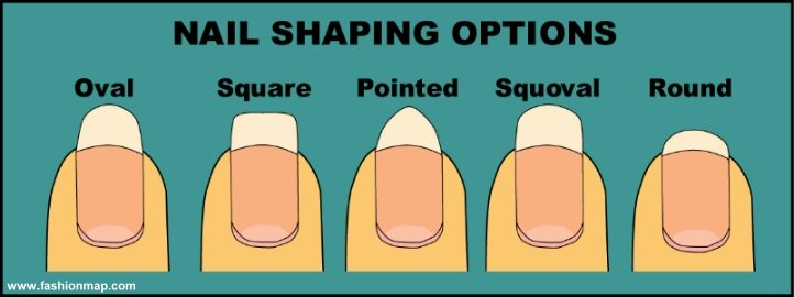 Nail Shapes - Review