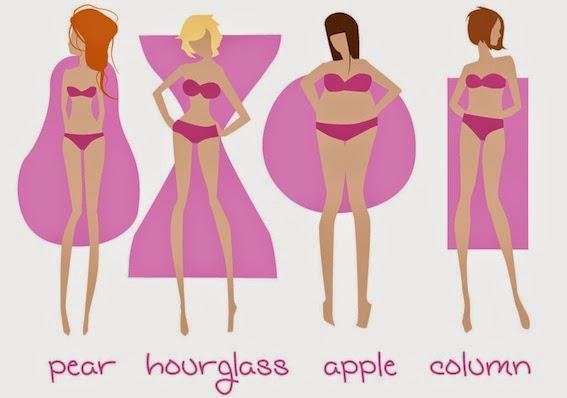 Vestir segun tu tipo de Cuerpo