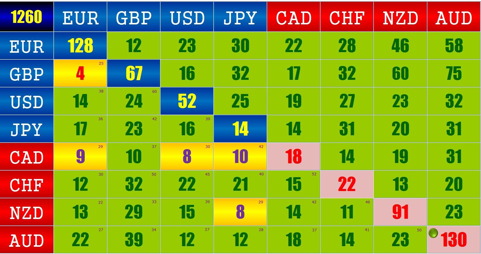 Excel forex trading platform