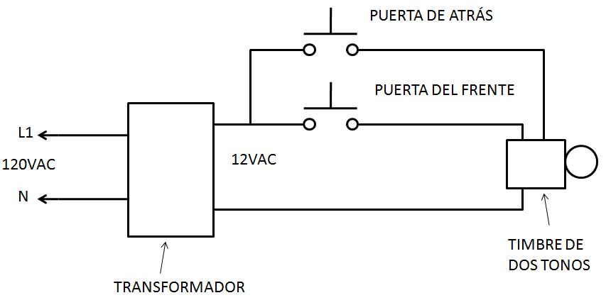 Control de timbre de dos tonos desde dos zonas de llamada