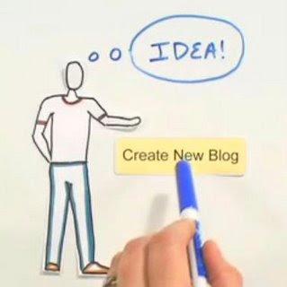 como fazer blogs