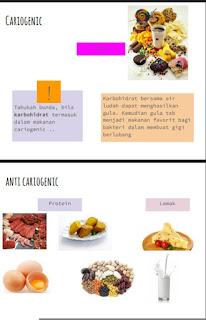 makanan acidogenik dan antiacidogenik