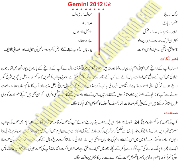 What The Actions Of Gemini People Will Bring Forth In 2012 Read All Here In Urdu