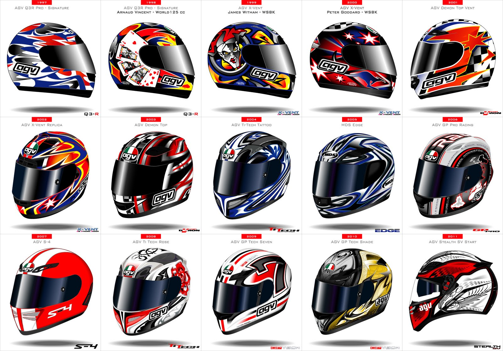 agv design Agv motorcycle helmets are in stock at discounted prices with free shipping find the agv helmet you need here at revzilla.