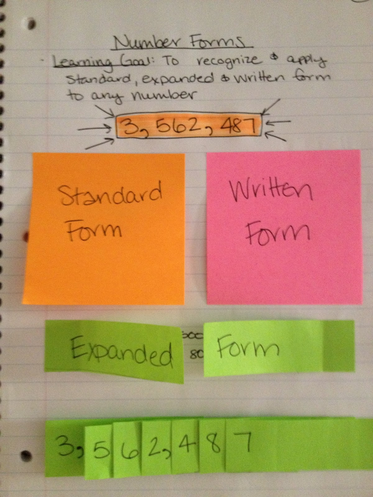 Making it noteworthy color cut paste it interactive math number forms nebraska standards stress standard expanded and word written form for numbers to help students differentiate these forms we used sticky falaconquin