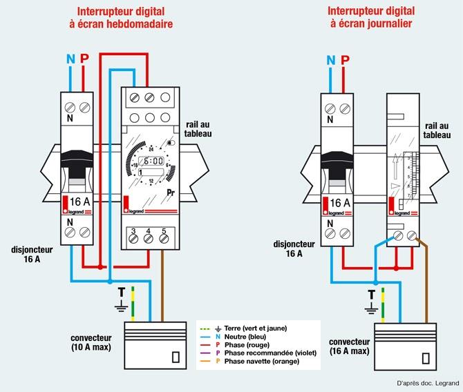 Schema electrique d 39 un interrupteurs programmables - Schema electrique refrigerateur no frost ...