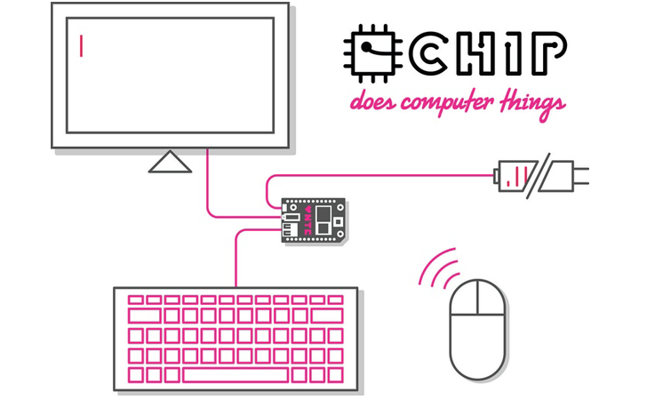 chip-smallest-computer