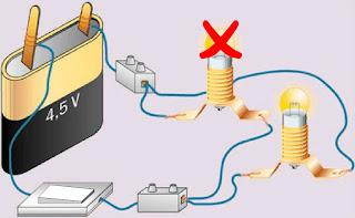 https://dl.dropboxusercontent.com/u/105674041/Educaci%C3%B3n%20Permanente/ESPA/%C3%81MBITO_TECNOL%C3%93GICO/flashes_bloque_11/tema3/39_paralelo_roto.swf
